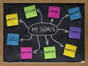 New Goals! New You!